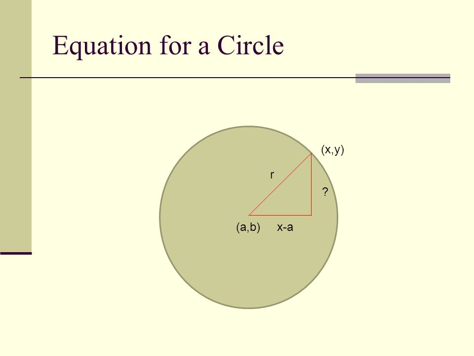 Equation for a Circle (a,b) (x,y) r x-a ?