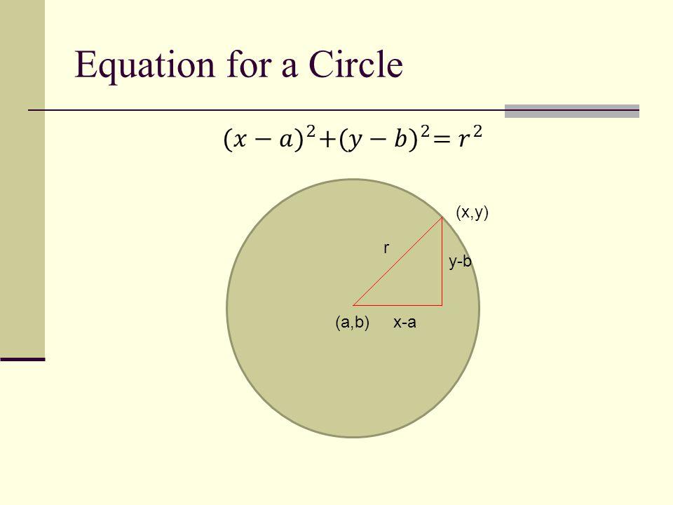 Equation for a Circle (a,b) (x,y) r x-a y-b