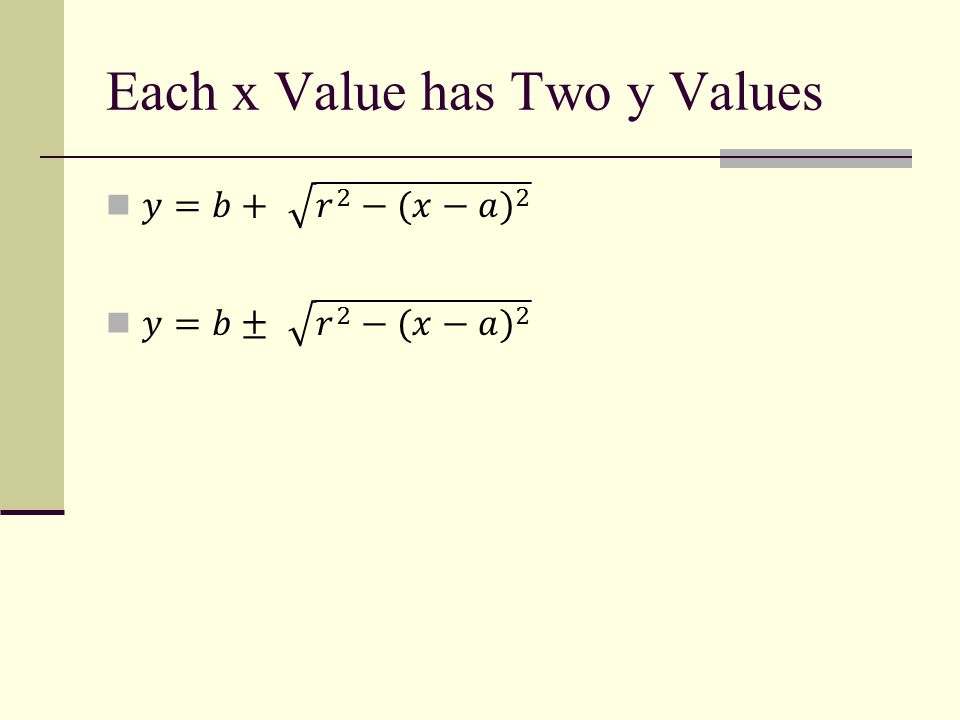 Each x Value has Two y Values