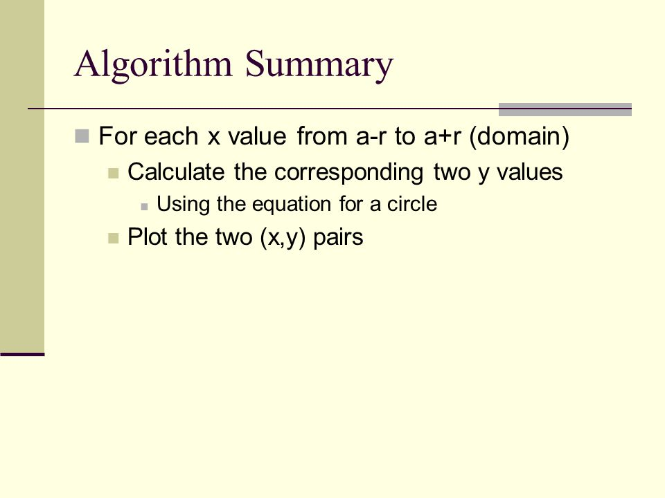 Algorithm Summary For each x value from a-r to a+r (domain) Calculate the corresponding two y values Using the equation for a circle Plot the two (x,y) pairs