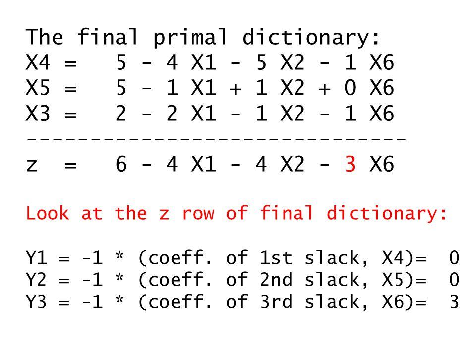 The final primal dictionary: X4 = 5 - 4 X1 - 5 X2 - 1 X6 X5 = 5 - 1 X1 + 1 X2 + 0 X6 X3 = 2 - 2 X1 - 1 X2 - 1 X6 ------------------------------ z = 6 - 4 X1 - 4 X2 - 3 X6 Look at the z row of final dictionary: Y1 = -1 * (coeff.