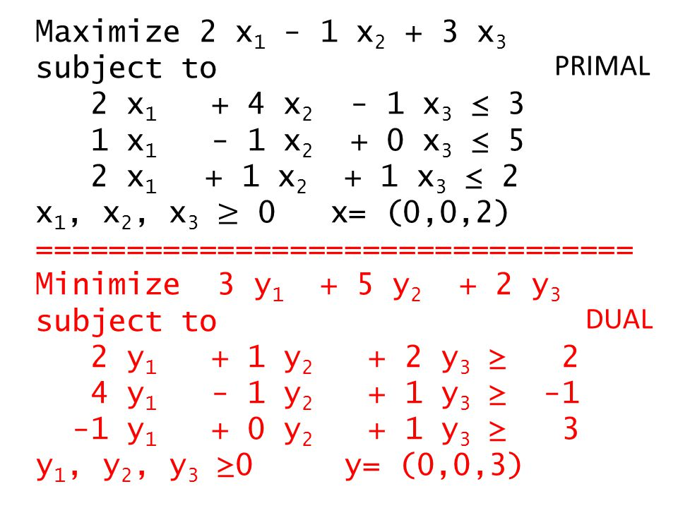 The primal solution is: (0, 0, 2) The dual solution is: (0, 0, 3) We know that both of these are optimal solutions because: 1.(0, 0, 2) is primal feasible.