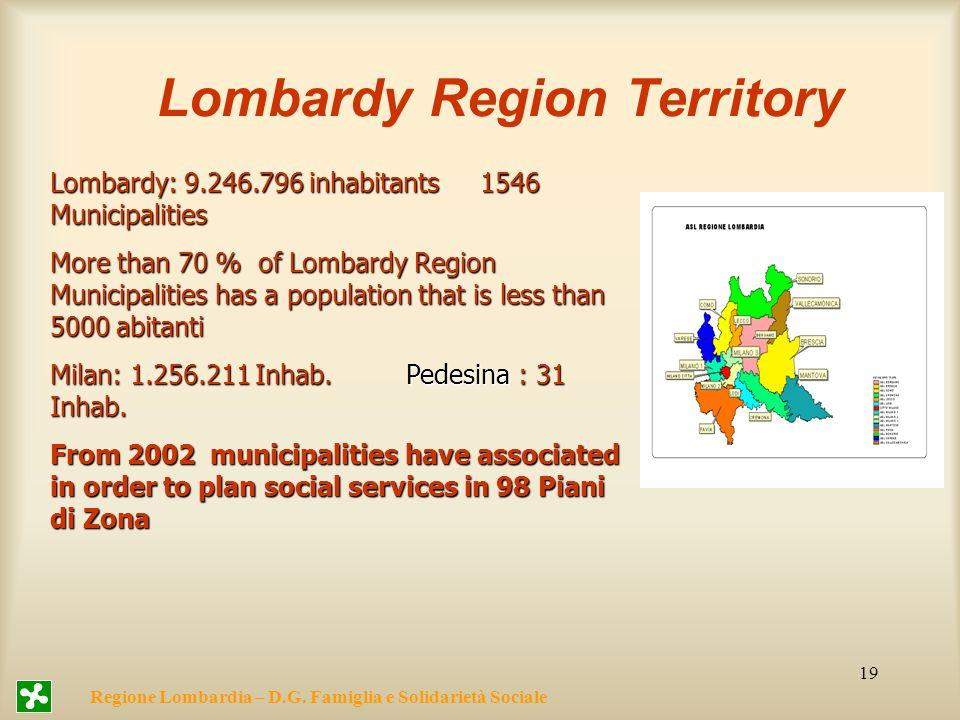 19 Lombardy Region Territory Regione Lombardia – D.G.