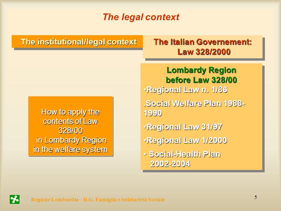 26 26 – Canali di finanziamento Regione Lombardia – D.G. Famiglia e Solidarietà Sociale