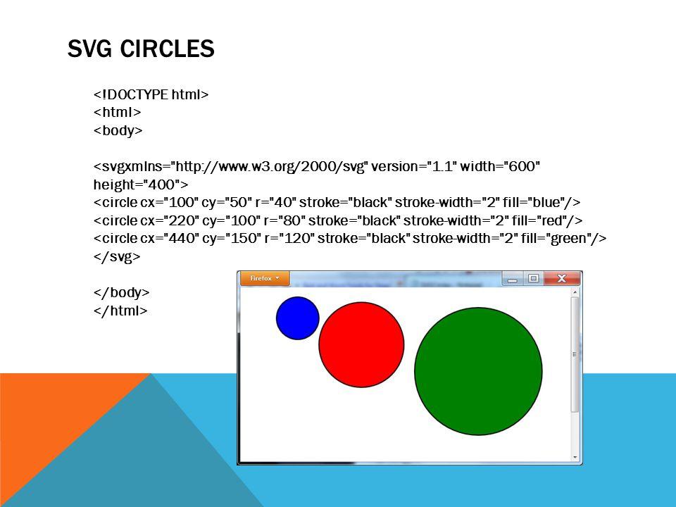 SVG CIRCLES