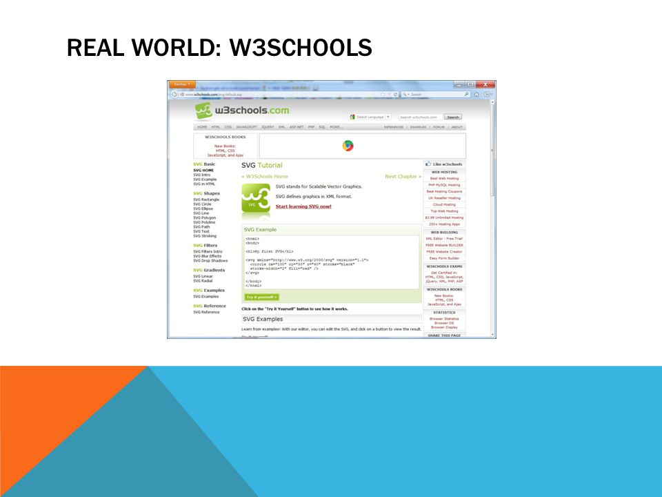 REAL WORLD: W3SCHOOLS