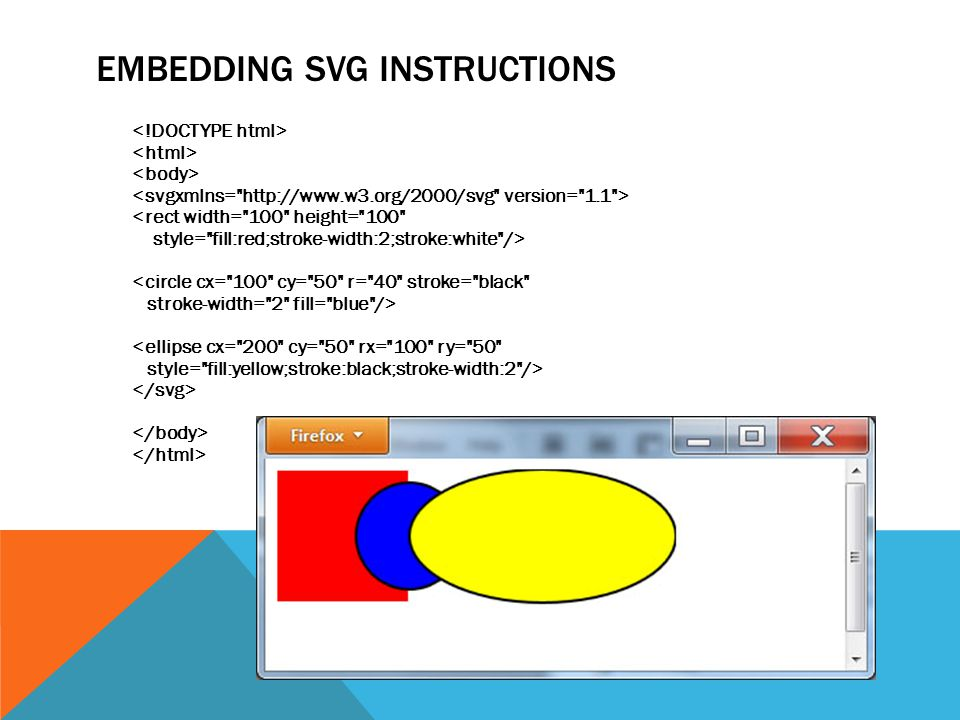 EMBEDDING SVG INSTRUCTIONS