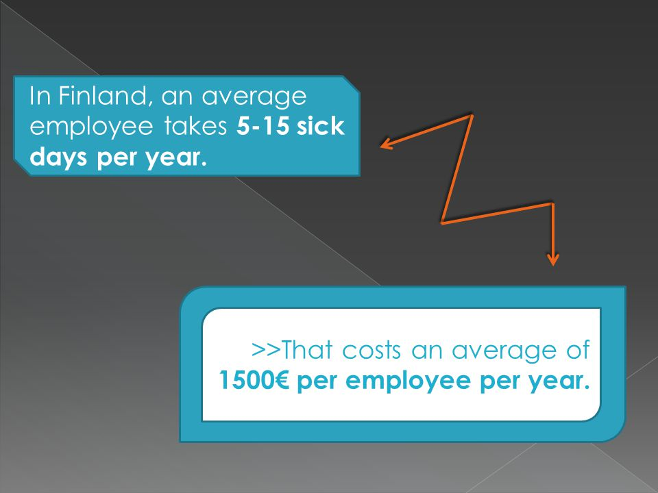 In Finland, an average employee takes 5-15 sick days per year.
