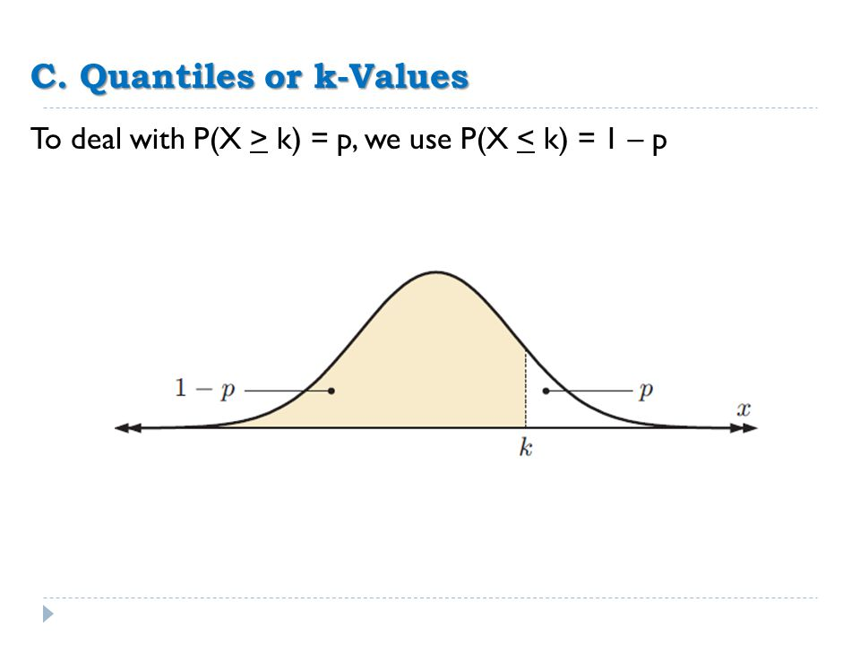 C. Quantiles or k-Values To deal with P(X > k) = p, we use P(X < k) = 1 – p