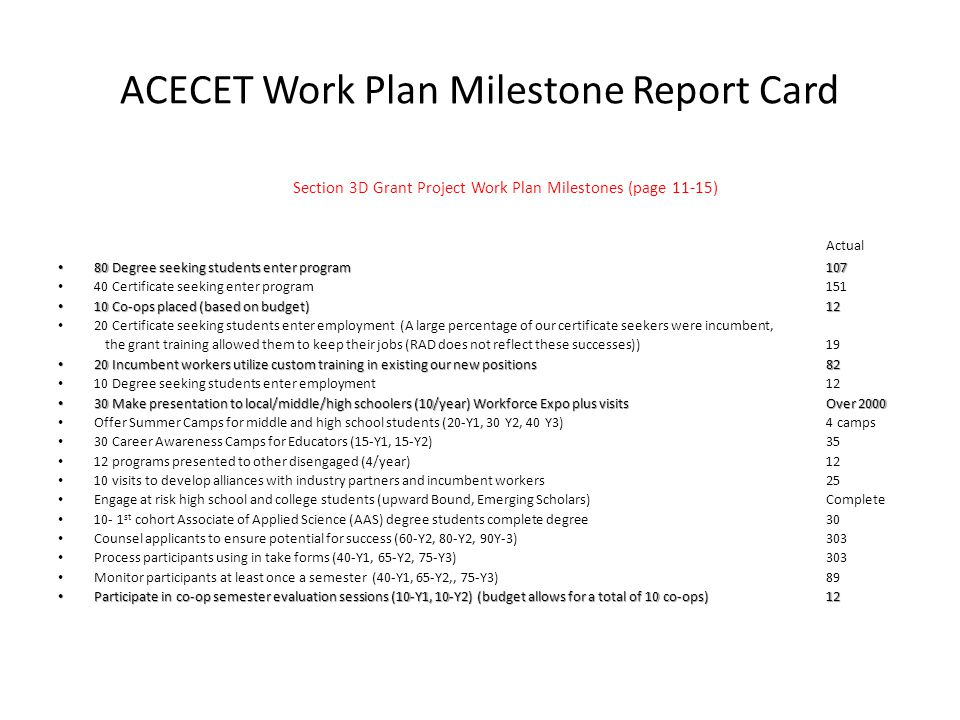 ACECET Work Plan Milestone Report Card Section 3D Grant Project Work Plan Milestones (page 11-15) Actual 80 Degree seeking students enter program107 80 Degree seeking students enter program107 40 Certificate seeking enter program151 10 Co-ops placed (based on budget)12 10 Co-ops placed (based on budget)12 20 Certificate seeking students enter employment (A large percentage of our certificate seekers were incumbent, the grant training allowed them to keep their jobs (RAD does not reflect these successes))19 20 Incumbent workers utilize custom training in existing our new positions82 20 Incumbent workers utilize custom training in existing our new positions82 10 Degree seeking students enter employment12 30 Make presentation to local/middle/high schoolers (10/year) Workforce Expo plus visitsOver 2000 30 Make presentation to local/middle/high schoolers (10/year) Workforce Expo plus visitsOver 2000 Offer Summer Camps for middle and high school students (20-Y1, 30 Y2, 40 Y3)4 camps 30 Career Awareness Camps for Educators (15-Y1, 15-Y2)35 12 programs presented to other disengaged (4/year) 12 10 visits to develop alliances with industry partners and incumbent workers25 Engage at risk high school and college students (upward Bound, Emerging Scholars)Complete 10- 1 st cohort Associate of Applied Science (AAS) degree students complete degree30 Counsel applicants to ensure potential for success (60-Y2, 80-Y2, 90Y-3)303 Process participants using in take forms (40-Y1, 65-Y2, 75-Y3)303 Monitor participants at least once a semester (40-Y1, 65-Y2,, 75-Y3)89 Participate in co-op semester evaluation sessions (10-Y1, 10-Y2) (budget allows for a total of 10 co-ops)12 Participate in co-op semester evaluation sessions (10-Y1, 10-Y2) (budget allows for a total of 10 co-ops)12