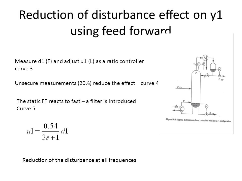 Reduction of disturbance effect on y1 using feed forward Measure d1 (F) and adjust u1 (L) as a ratio controller curve 3 Unsecure measurements (20%) reduce the effect curve 4 The static FF reacts to fast – a filter is introduced Curve 5 Reduction of the disturbance at all frequences