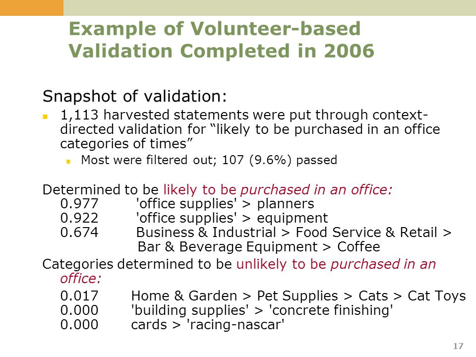 17 Example of Volunteer-based Validation Completed in 2006 Snapshot of validation: 1,113 harvested statements were put through context- directed validation for likely to be purchased in an office categories of times Most were filtered out; 107 (9.6%) passed Determined to be likely to be purchased in an office: office supplies > planners office supplies > equipment Business & Industrial > Food Service & Retail > Bar & Beverage Equipment > Coffee Categories determined to be unlikely to be purchased in an office: Home & Garden > Pet Supplies > Cats > Cat Toys building supplies > concrete finishing cards > racing-nascar