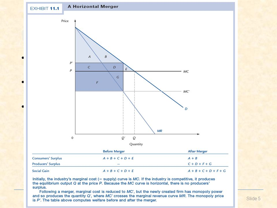 Elliott Fan: Micro 2014-2 Lecture 2 Oligopoly An industry in which individual firms can influence market conditions.