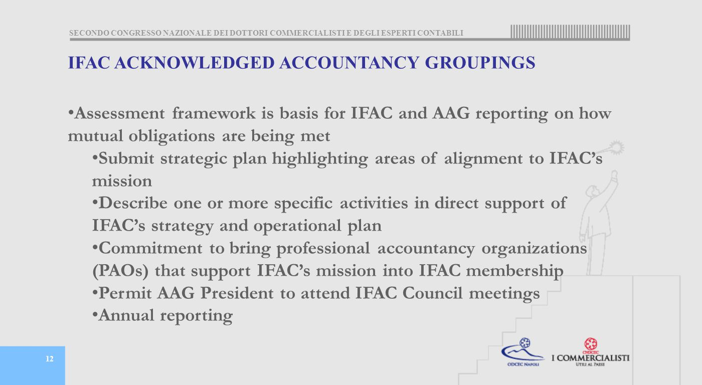 SECONDO CONGRESSO NAZIONALE DEI DOTTORI COMMERCIALISTI E DEGLI ESPERTI CONTABILI 12 IFAC ACKNOWLEDGED ACCOUNTANCY GROUPINGS Assessment framework is basis for IFAC and AAG reporting on how mutual obligations are being met Submit strategic plan highlighting areas of alignment to IFAC's mission Describe one or more specific activities in direct support of IFAC's strategy and operational plan Commitment to bring professional accountancy organizations (PAOs) that support IFAC's mission into IFAC membership Permit AAG President to attend IFAC Council meetings Annual reporting