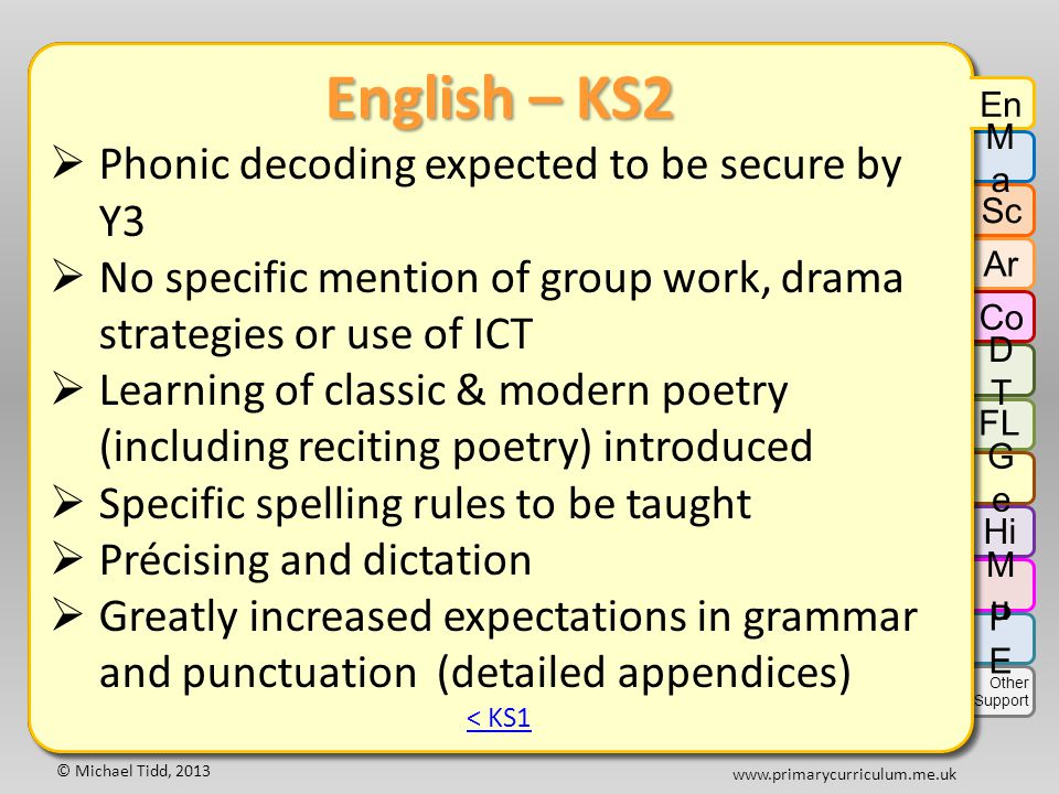 © Michael Tidd, 2013 www.primarycurriculum.me.uk English – KS2  Phonic decoding expected to be secure by Y3  No specific mention of group work, drama strategies or use of ICT  Learning of classic & modern poetry (including reciting poetry) introduced  Specific spelling rules to be taught  Précising and dictation  Greatly increased expectations in grammar and punctuation (detailed appendices) < KS1 English – KS2  Phonic decoding expected to be secure by Y3  No specific mention of group work, drama strategies or use of ICT  Learning of classic & modern poetry (including reciting poetry) introduced  Specific spelling rules to be taught  Précising and dictation  Greatly increased expectations in grammar and punctuation (detailed appendices) < KS1 En MaMa Sc Ar Co DTDT GeGe Hi FL MuMu PEPE Other Support