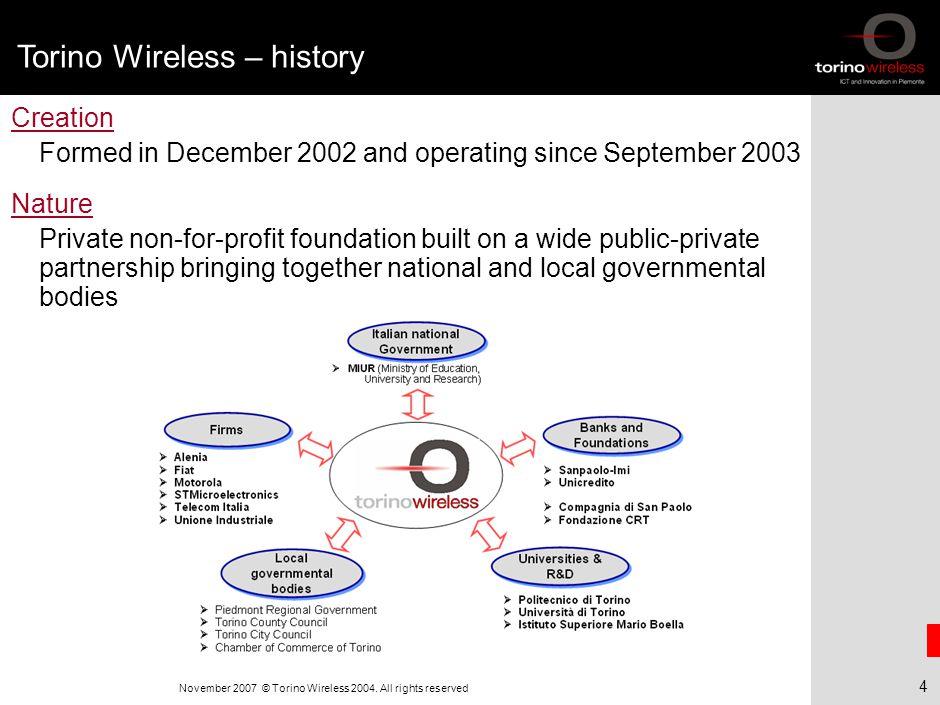 4 November 2007 © Torino Wireless 2004.