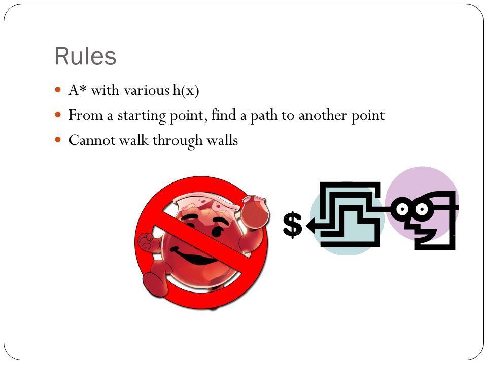 Rules A* with various h(x) From a starting point, find a path to another point Cannot walk through walls