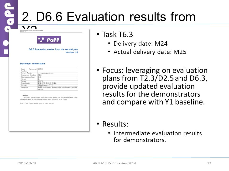 2. D6.6 Evaluation results from Y2 Task T6.3 Delivery date: M24 Actual delivery date: M25 Focus: leveraging on evaluation plans from T2.3/D2.5 and D6.