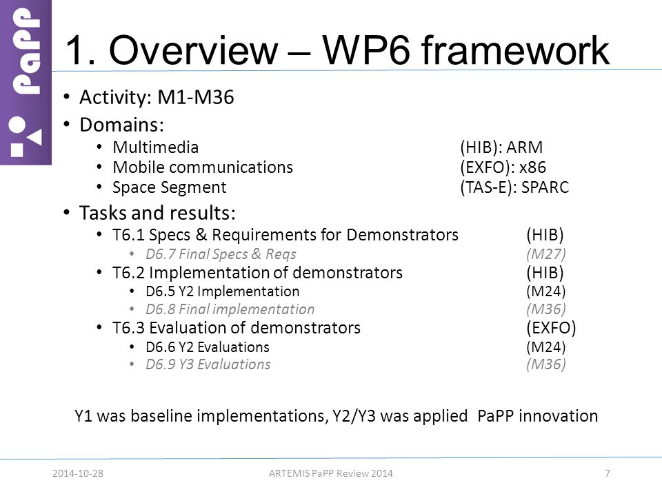 1. Overview – WP6 framework Activity: M1-M36 Domains: Multimedia (HIB): ARM Mobile communications(EXFO): x86 Space Segment (TAS-E): SPARC Tasks and re