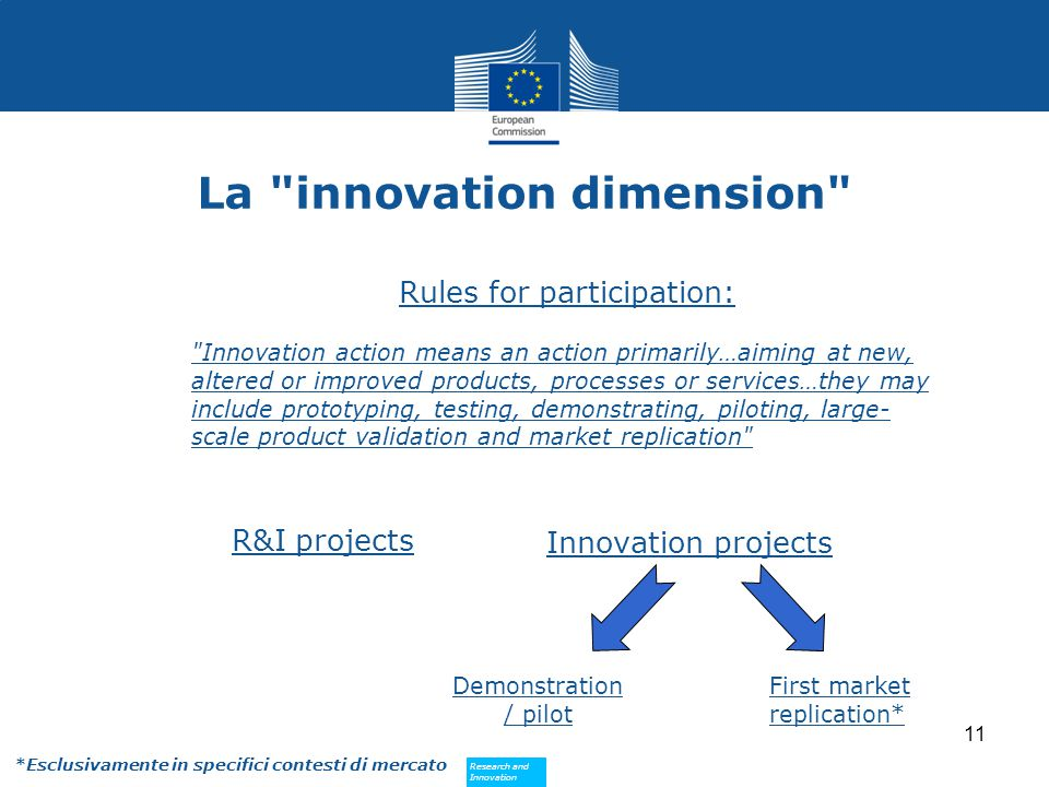 Research and Innovation Research and Innovation La innovation dimension R&I projects Innovation projects Demonstration / pilot First market replication* Rules for participation: Innovation action means an action primarily…aiming at new, altered or improved products, processes or services…they may include prototyping, testing, demonstrating, piloting, large- scale product validation and market replication 11 *Esclusivamente in specifici contesti di mercato