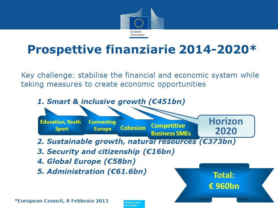 Research and Innovation Research and Innovation Prospettive finanziarie 2014-2020* 2 1.