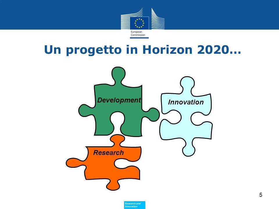Research and Innovation Research and Innovation 5 Un progetto in Horizon 2020… Research Innovation Development