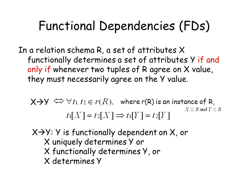 Functional Dependencies (FDs) In a relation schema R, a set of attributes X functionally determines a set of attributes Y if and only if whenever two