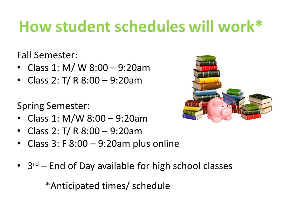 How student schedules will work* Fall Semester: Class 1: M/ W 8:00 – 9:20am Class 2: T/ R 8:00 – 9:20am Spring Semester: Class 1: M/W 8:00 – 9:20am Class 2: T/ R 8:00 – 9:20am Class 3: F 8:00 – 9:20am plus online 3 rd – End of Day available for high school classes *Anticipated times/ schedule