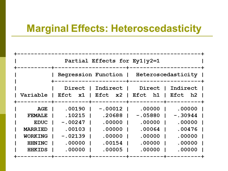 Marginal Effects: Heteroscedasticity +------------------------------------------------------+ | Partial Effects for Ey1|y2=1 | +----------+-----------