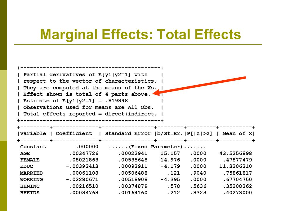 Marginal Effects: Total Effects +-------------------------------------------+ | Partial derivatives of E[y1|y2=1] with | | respect to the vector of ch