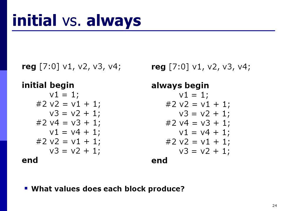 initial vs. always 24 reg [7:0] v1, v2, v3, v4; initial begin v1 = 1; #2 v2 = v1 + 1; v3 = v2 + 1; #2 v4 = v3 + 1; v1 = v4 + 1; #2 v2 = v1 + 1; v3 = v
