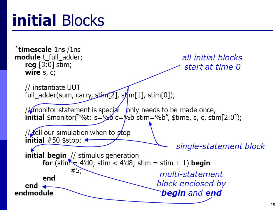 initial Blocks 25 `timescale 1ns /1ns module t_full_adder; reg [3:0] stim; wire s, c; // instantiate UUT full_adder(sum, carry, stim[2], stim[1], stim