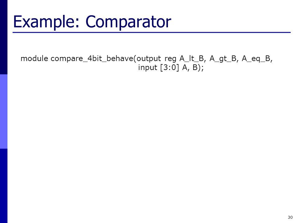 Example: Comparator 30 module compare_4bit_behave(output reg A_lt_B, A_gt_B, A_eq_B, input [3:0] A, B);