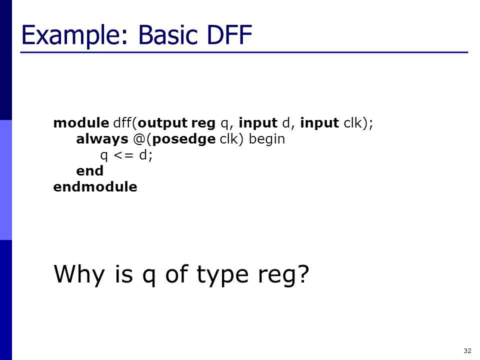 Example: Basic DFF 32 module dff(output reg q, input d, input clk); always @(posedge clk) begin q <= d; end endmodule Why is q of type reg?
