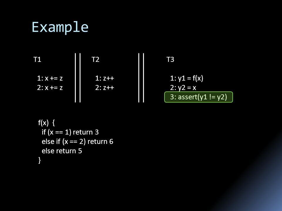 Example T1 1: x += z 2: x += z T2 1: z++ 2: z++ T3 1: y1 = f(x) 2: y2 = x 3: assert(y1 != y2) f(x) { if (x == 1) return 3 else if (x == 2) return 6 else return 5 }