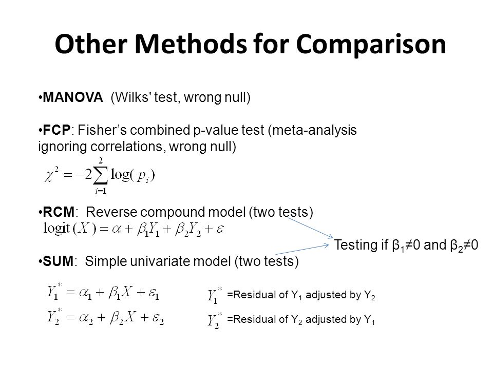 MANOVA (Wilks' test, wrong null) FCP: Fisher's combined p-value test (meta-analysis ignoring correlations, wrong null) RCM: Reverse compound model (tw