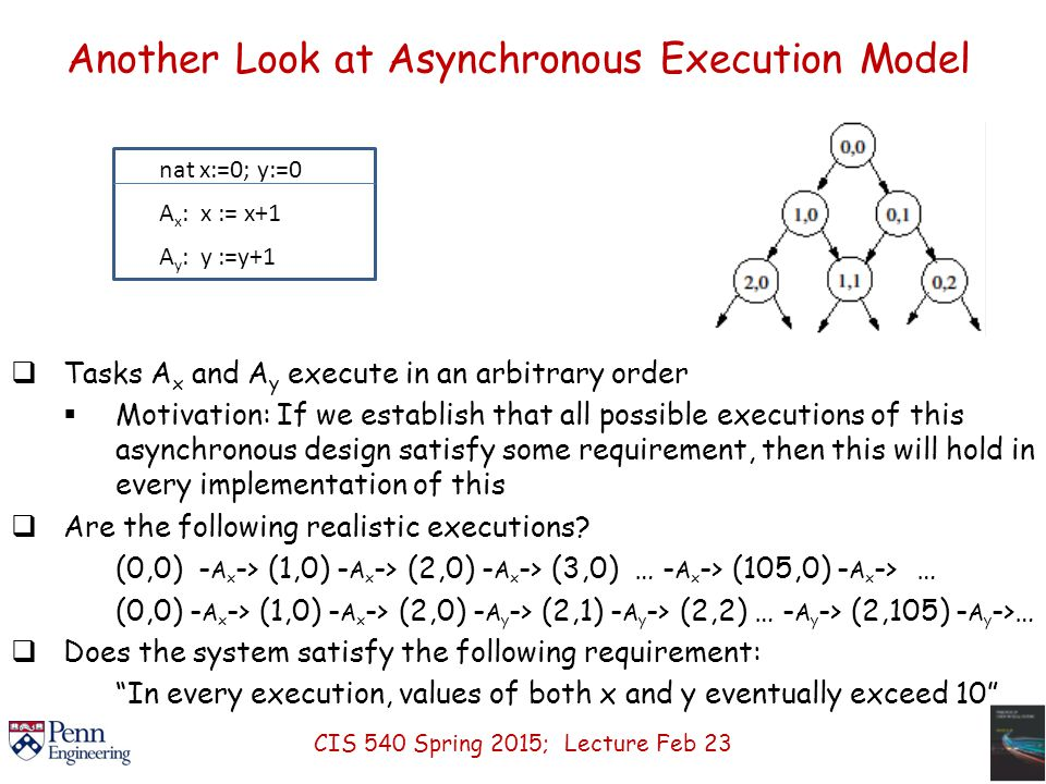 Another Look at Asynchronous Execution Model nat x:=0; y:=0 A x : x := x+1 A y : y :=y+1  Tasks A x and A y execute in an arbitrary order  Motivation: If we establish that all possible executions of this asynchronous design satisfy some requirement, then this will hold in every implementation of this  Are the following realistic executions.