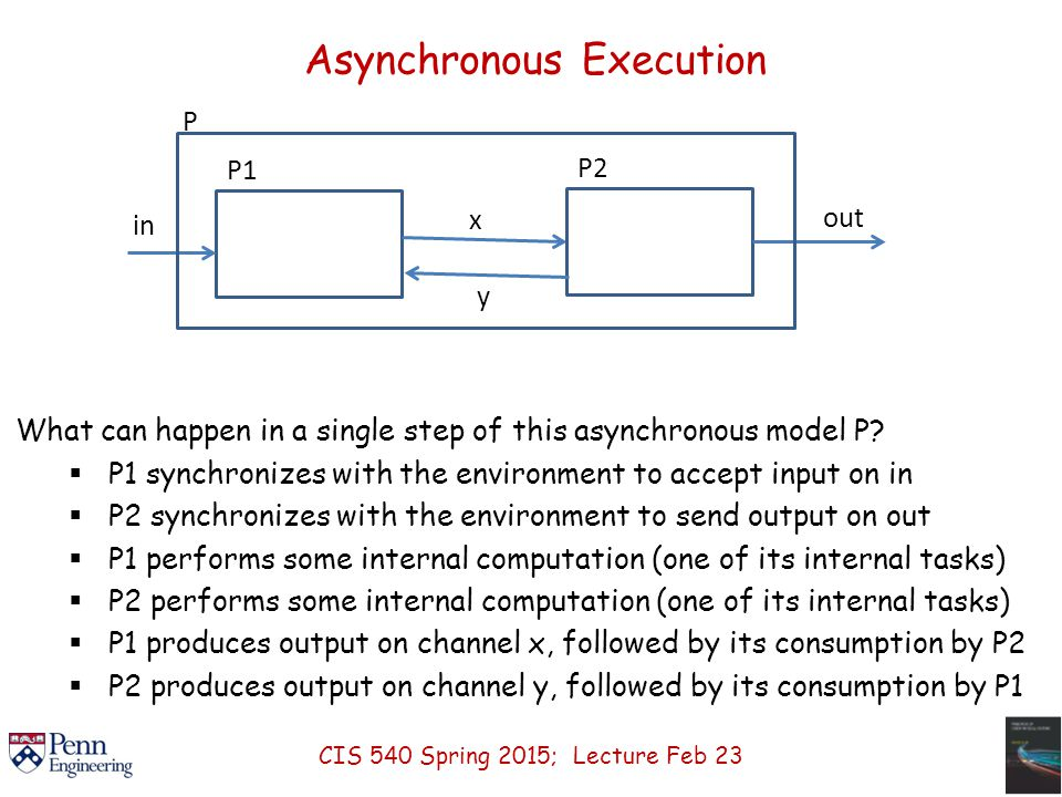Asynchronous Execution What can happen in a single step of this asynchronous model P?  P1 synchronizes with the environment to accept input on in  P