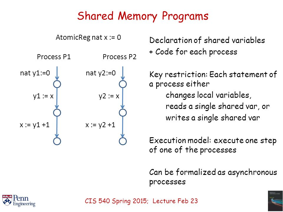 Shared Memory Programs AtomicReg nat x := 0 Process P1 nat y1:=0 y1 := x x := y1 +1 Process P2 nat y2:=0 y2 := x x := y2 +1 Declaration of shared variables + Code for each process Key restriction: Each statement of a process either changes local variables, reads a single shared var, or writes a single shared var Execution model: execute one step of one of the processes Can be formalized as asynchronous processes CIS 540 Spring 2015; Lecture Feb 23