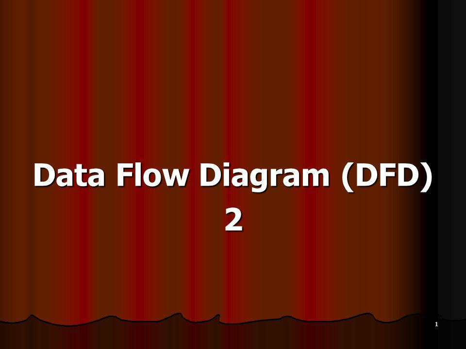 1 Data Flow Diagram (DFD) 2