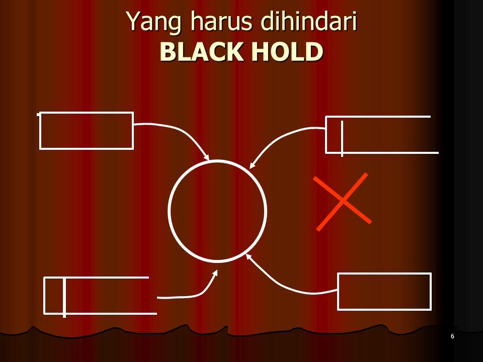 6 Yang harus dihindari BLACK HOLD.