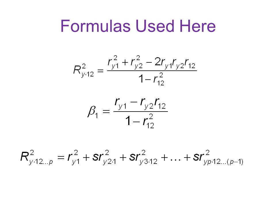 Classical Suppression r y1 =.38, r y2 = 0, r 12 =.45.