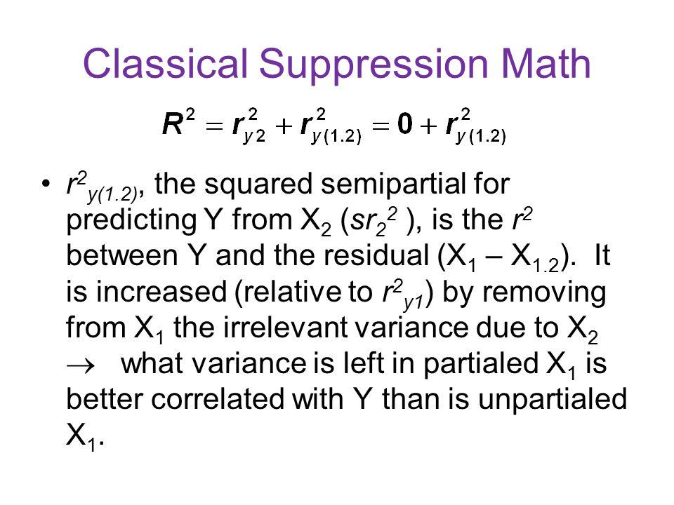 Classical Suppression Math is less than Y X1X1 X2X2