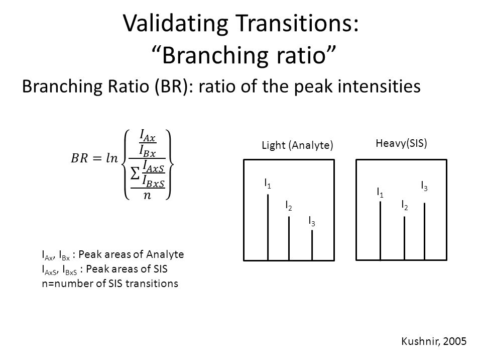 "Validating Transitions: ""Branching ratio"" Branching Ratio (BR): ratio of the peak intensities I Ax, I Bx : Peak areas of Analyte I AxS, I BxS : Peak a"