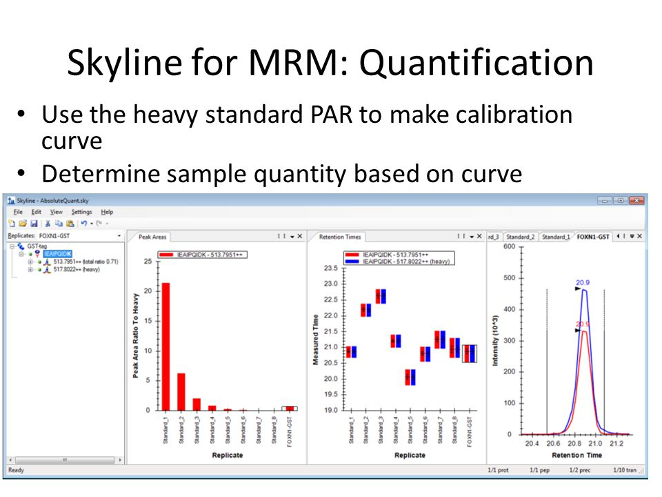 Skyline for MRM: Quantification Use the heavy standard PAR to make calibration curve Determine sample quantity based on curve