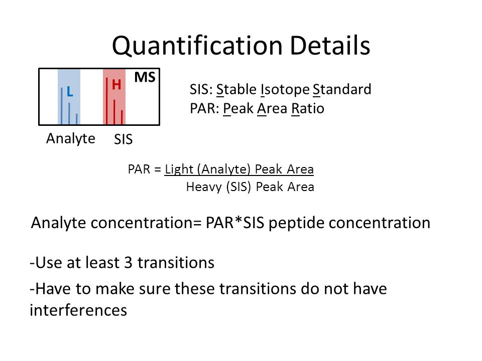 Quantification Details PAR = Light (Analyte) Peak Area Heavy (SIS) Peak Area H L MS Analyte SIS SIS: Stable Isotope Standard PAR: Peak Area Ratio -Use at least 3 transitions -Have to make sure these transitions do not have interferences Analyte concentration= PAR*SIS peptide concentration