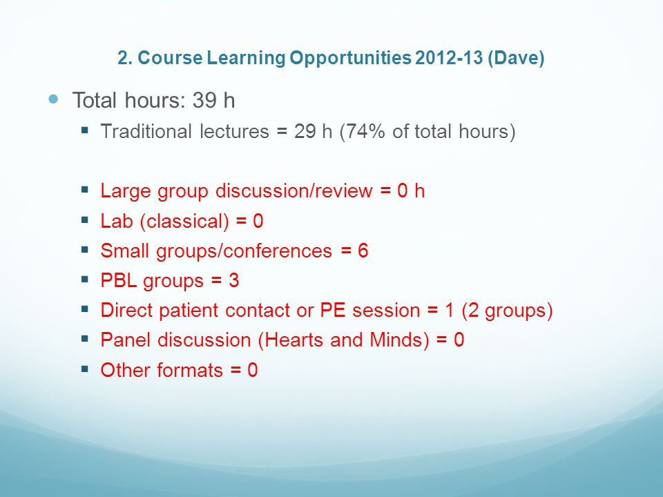 2. Course Learning Opportunities 2012-13 (Dave) Total hours: 39 h  Traditional lectures = 29 h (74% of total hours)  Large group discussion/review =