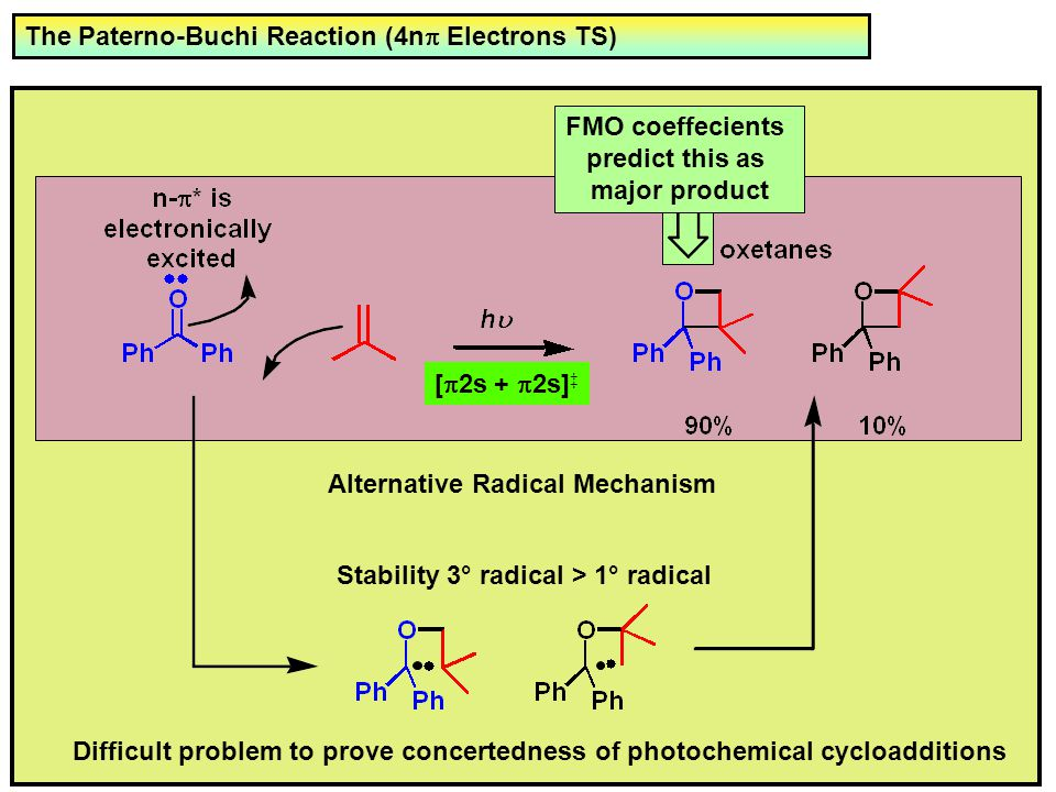 Photochemical Cycloadditions (4n  Electrons TS) Photochemical [ p 2s + p 2s] ‡