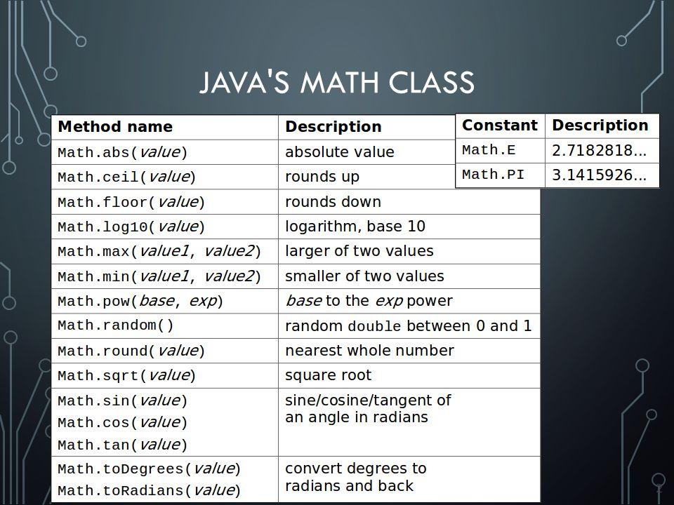 2 JAVA S MATH CLASS