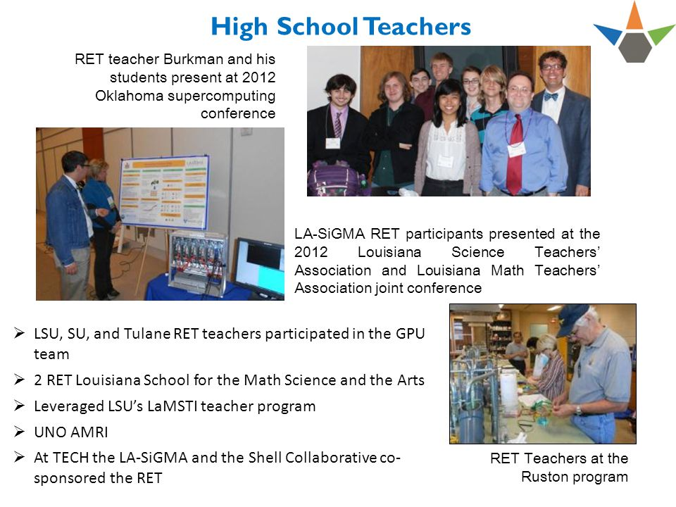 High School Teachers RET teacher Burkman and his students present at 2012 Oklahoma supercomputing conference RET Teachers at the Ruston program LA-SiGMA RET participants presented at the 2012 Louisiana Science Teachers' Association and Louisiana Math Teachers' Association joint conference  LSU, SU, and Tulane RET teachers participated in the GPU team  2 RET Louisiana School for the Math Science and the Arts  Leveraged LSU's LaMSTI teacher program  UNO AMRI  At TECH the LA-SiGMA and the Shell Collaborative co- sponsored the RET